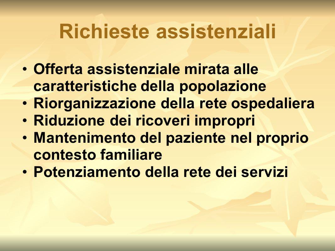 Richieste assistenziali Offerta assistenziale mirata alle caratteristiche della popolazione Riorganizzazione della rete ospedaliera Riduzione dei rico