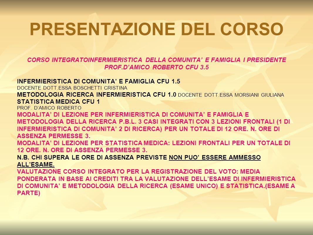 PRESENTAZIONE DEL CORSO CORSO INTEGRATOINFERMIERISTICA DELLA COMUNITA' E FAMIGLIA I PRESIDENTE PROF.D'AMICO ROBERTO CFU 3.5 INFERMIERISTICA DI COMUNIT