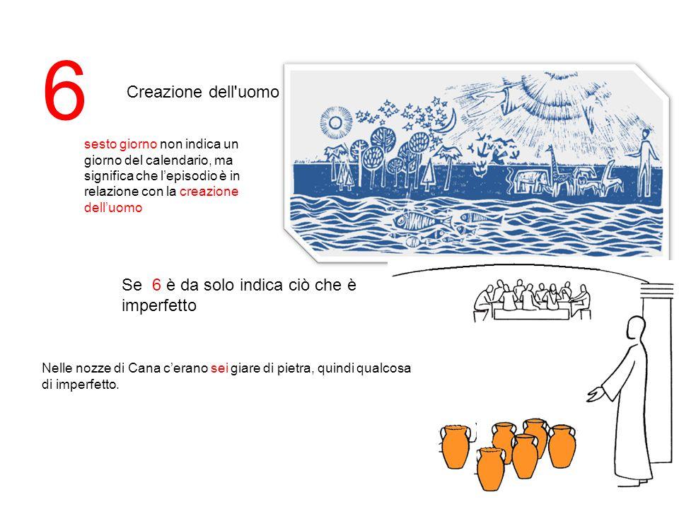 6 Creazione dell uomo sesto giorno non indica un giorno del calendario, ma significa che l'episodio è in relazione con la creazione dell'uomo Nelle nozze di Cana c'erano sei giare di pietra, quindi qualcosa di imperfetto.