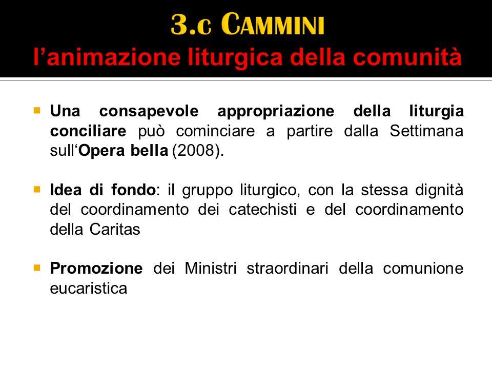  Una consapevole appropriazione della liturgia conciliare può cominciare a partire dalla Settimana sull'Opera bella (2008).