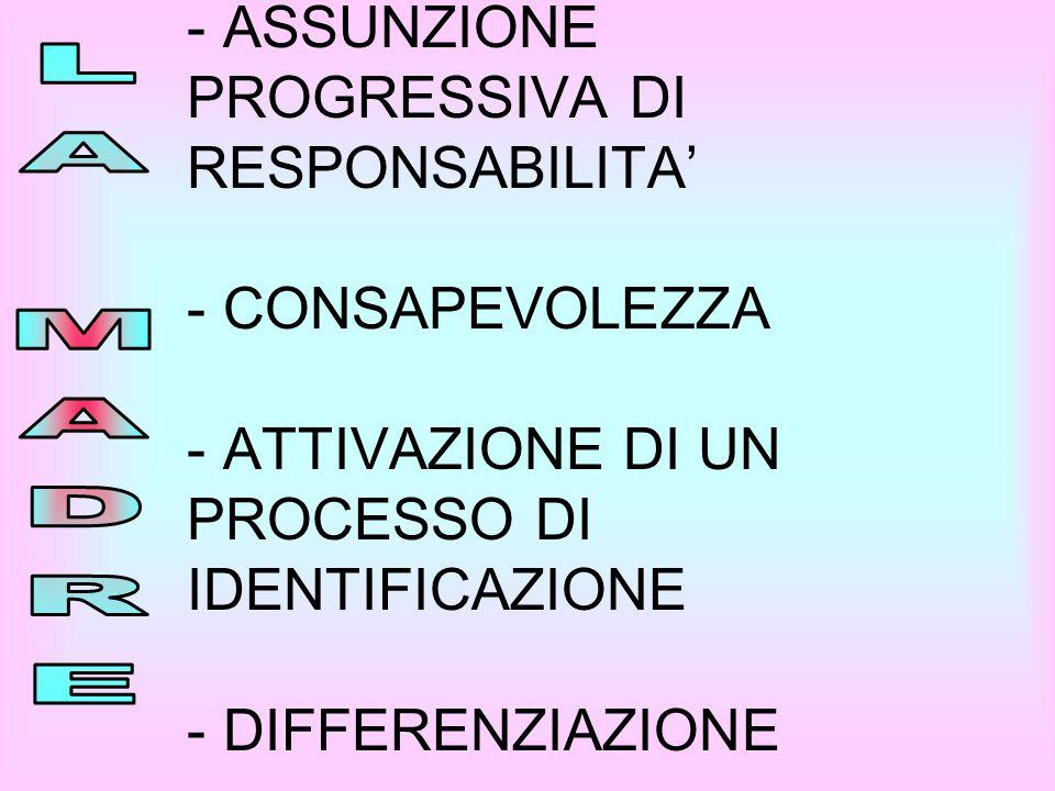 - ASSUNZIONE PROGRESSIVA DI RESPONSABILITA' - CONSAPEVOLEZZA - ATTIVAZIONE DI UN PROCESSO DI IDENTIFICAZIONE - DIFFERENZIAZIONE