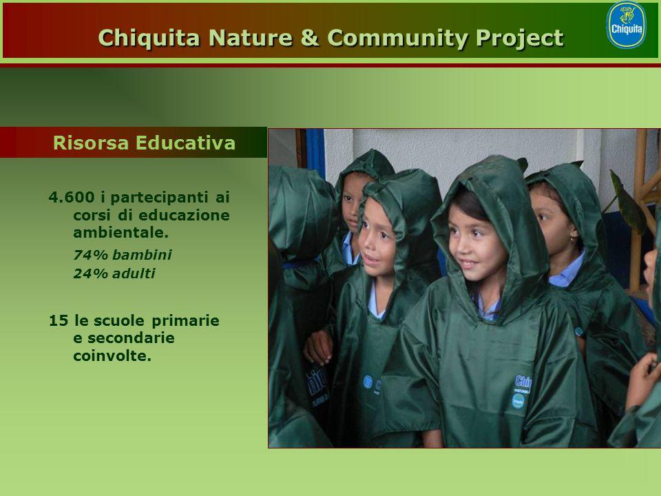 4.600 i partecipanti ai corsi di educazione ambientale.