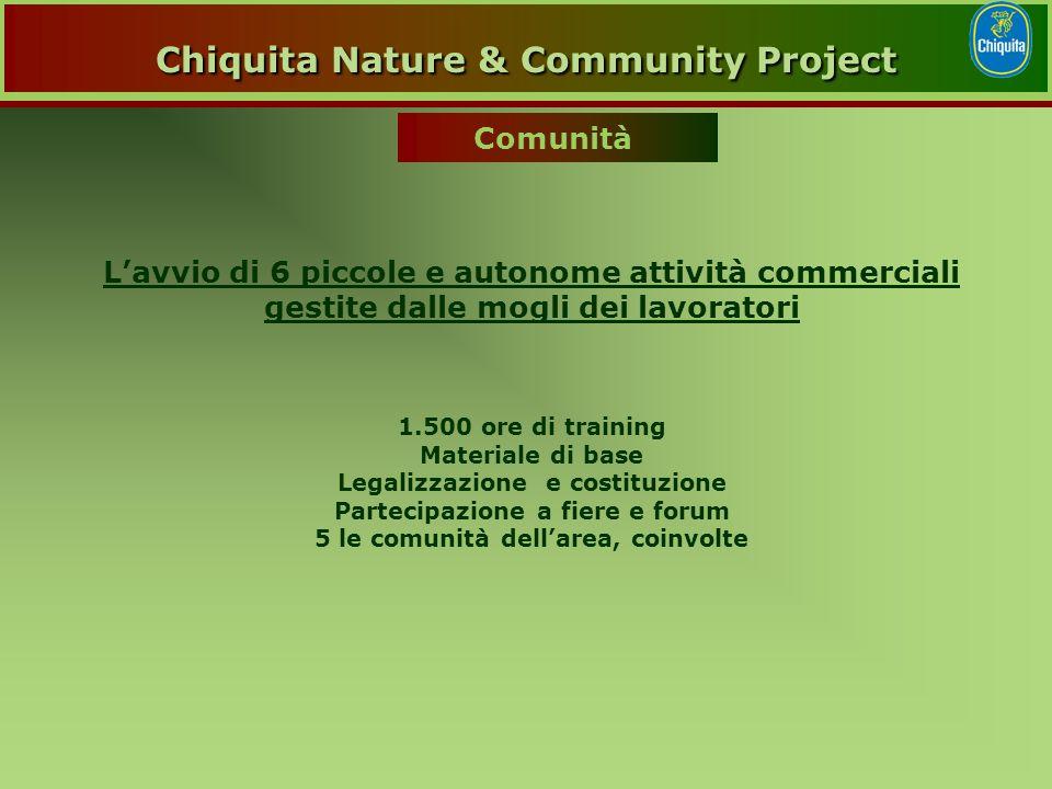 L'avvio di 6 piccole e autonome attività commerciali gestite dalle mogli dei lavoratori 1.500 ore di training Materiale di base Legalizzazione e costituzione Partecipazione a fiere e forum 5 le comunità dell'area, coinvolte Comunità Chiquita Nature & Community Project
