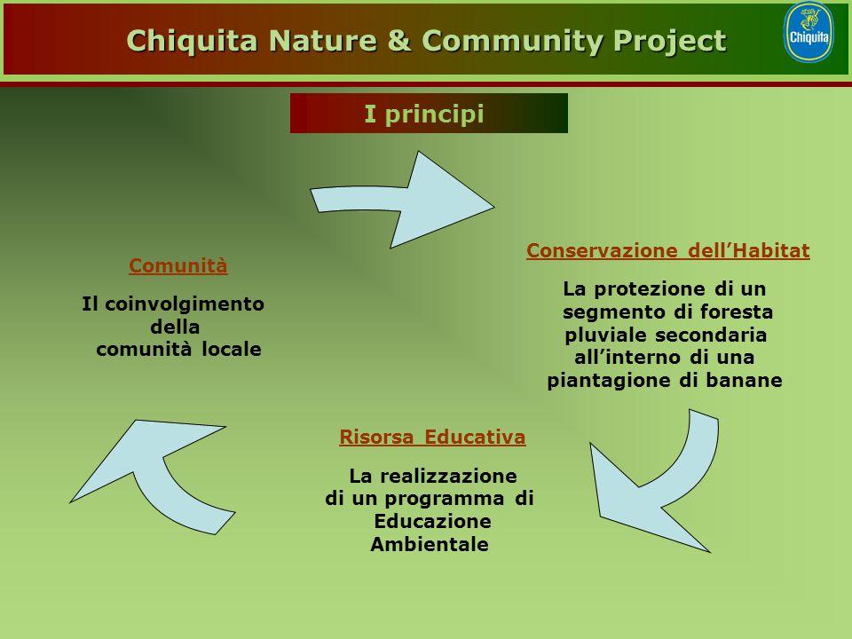 Risorsa Educativa La realizzazione di un programma di Educazione Ambientale Comunità Il coinvolgimento della comunità locale Conservazione dell'Habitat La protezione di un segmento di foresta pluviale secondaria all'interno di una piantagione di banane I principi Chiquita Nature & Community Project