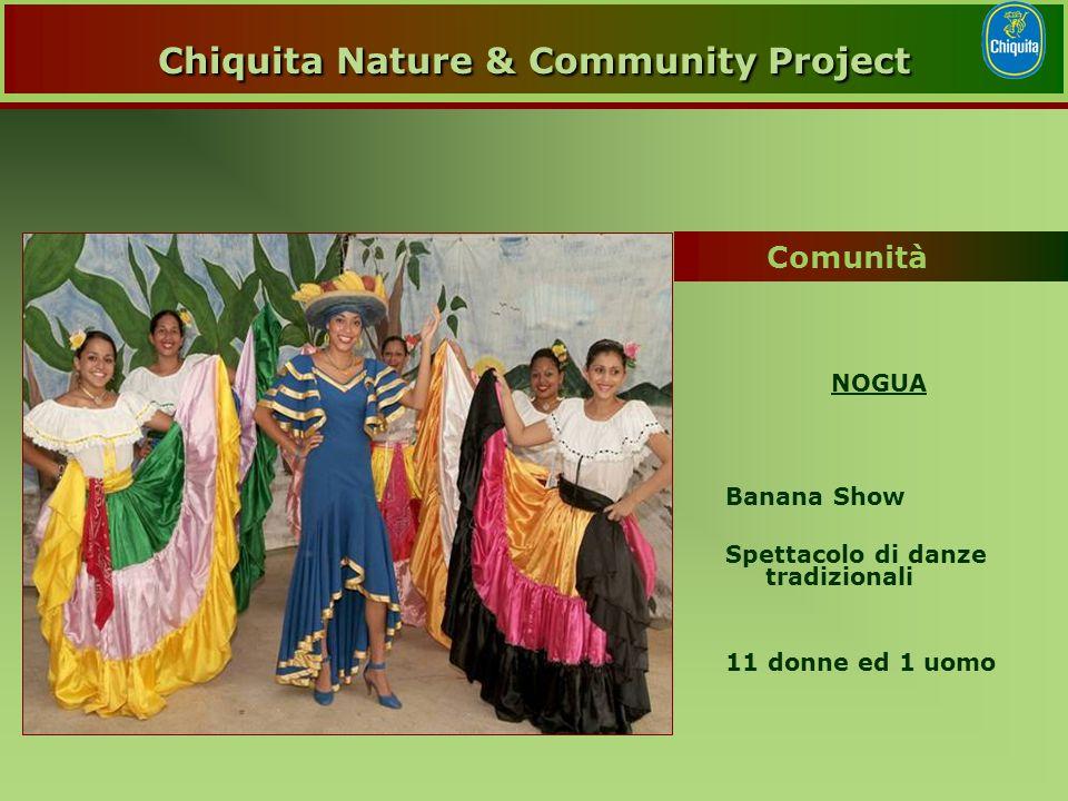 NOGUA Banana Show Spettacolo di danze tradizionali 11 donne ed 1 uomo Comunità Chiquita Nature & Community Project