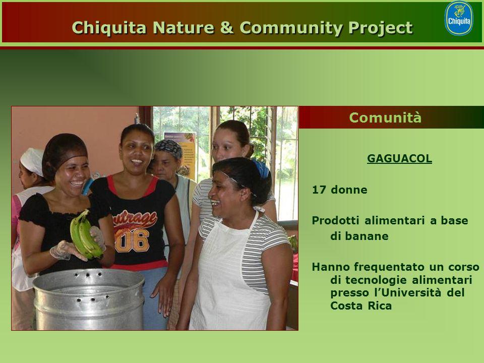 GAGUACOL 17 donne Prodotti alimentari a base di banane Hanno frequentato un corso di tecnologie alimentari presso l'Università del Costa Rica Comunità Chiquita Nature & Community Project