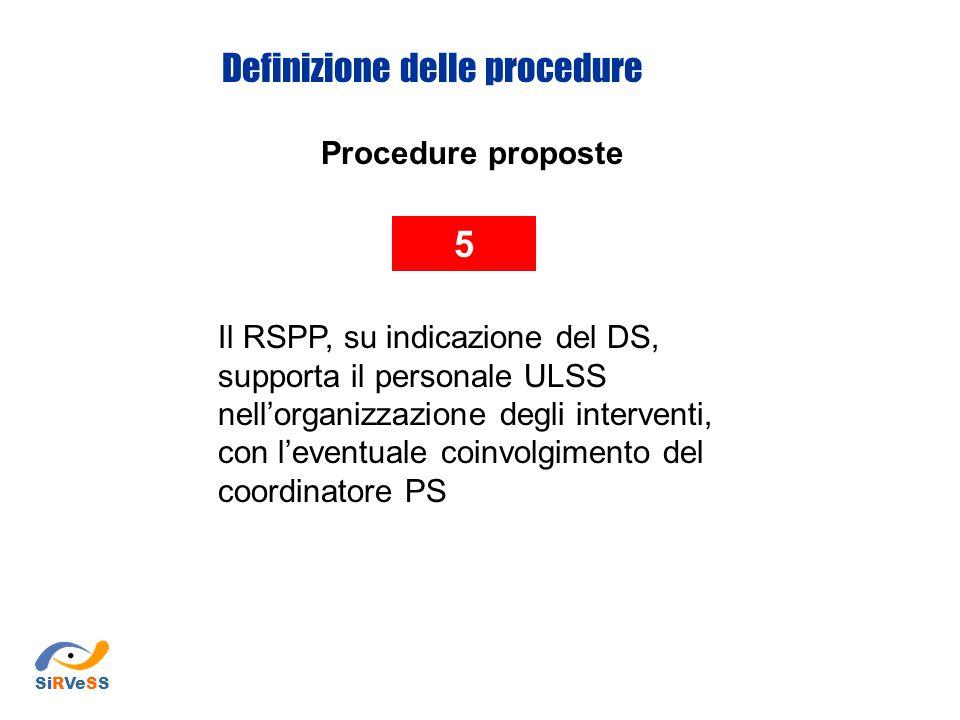 Procedure proposte 5 Il RSPP, su indicazione del DS, supporta il personale ULSS nell'organizzazione degli interventi, con l'eventuale coinvolgimento del coordinatore PS Definizione delle procedure SiRVeSS