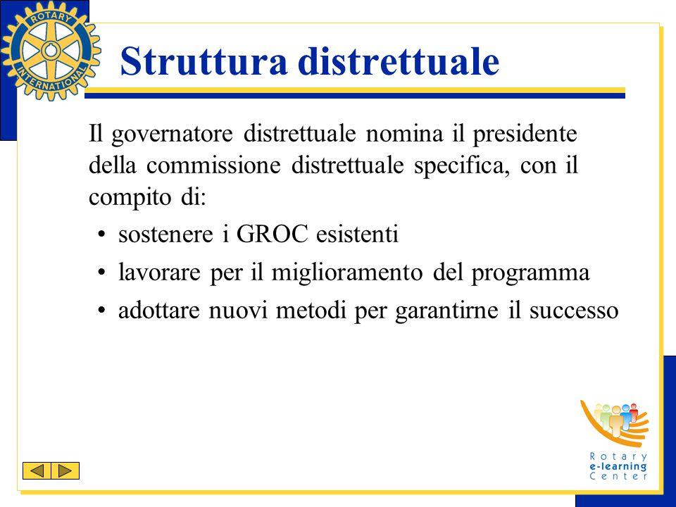 Struttura distrettuale Il governatore distrettuale nomina il presidente della commissione distrettuale specifica, con il compito di: sostenere i GROC
