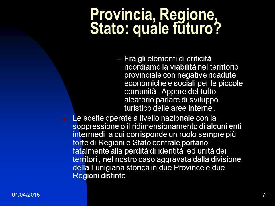 Provincia, Regione, Stato: quale futuro.