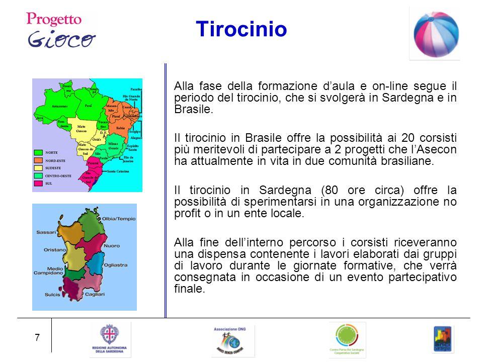 www.asecon.it BUON LAVORO!!!!!! 9 Cagliari, 4 aprile 2011 – Istituto Professionale Pertini