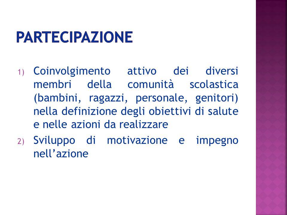 1) Coinvolgimento attivo dei diversi membri della comunità scolastica (bambini, ragazzi, personale, genitori) nella definizione degli obiettivi di salute e nelle azioni da realizzare 2) Sviluppo di motivazione e impegno nell'azione