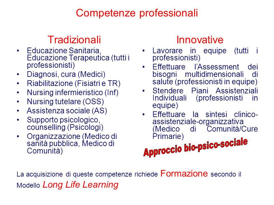 Competenze professionali Tradizionali Educazione Sanitaria, Educazione Terapeutica (tutti i professionisti) Diagnosi, cura (Medici) Riabilitazione (Fisiatri e TR) Nursing infermieristico (Inf) Nursing tutelare (OSS) Assistenza sociale (AS) Supporto psicologico, counselling (Psicologi) Organizzazione (Medico di sanità pubblica, Medico di Comunità) Innovative Lavorare in equipe (tutti i professionisti) Effettuare l'Assessment dei bisogni multidimensionali di salute (professionisti in equipe) Stendere Piani Assistenziali Individuali (professionisti in equipe) Effettuare la sintesi clinico- assistenziale-organizzativa (Medico di Comunità/Cure Primarie) La acquisizione di queste competenze richiede Formazione secondo il Modello Long Life Learning