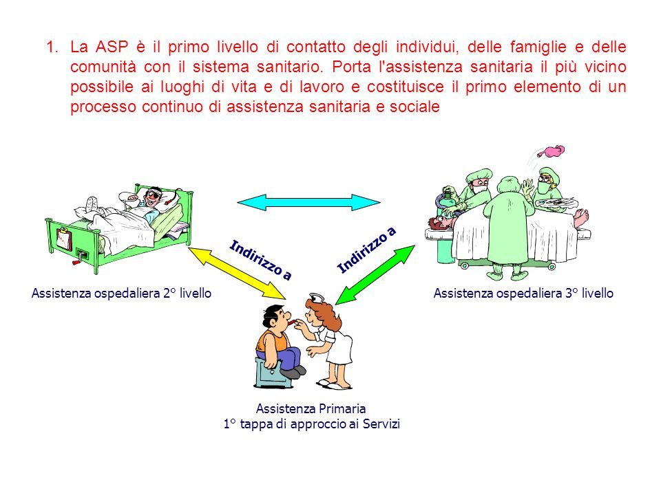 1.La ASP è il primo livello di contatto degli individui, delle famiglie e delle comunità con il sistema sanitario.