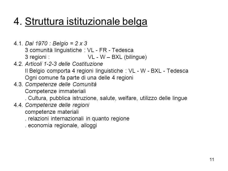 11 4. Struttura istituzionale belga 4.1. Dal 1970 : Belgio = 2 x 3 3 comunità linguistiche : VL - FR - Tedesca 3 regioni : VL - W – BXL (bilingue) 4.2