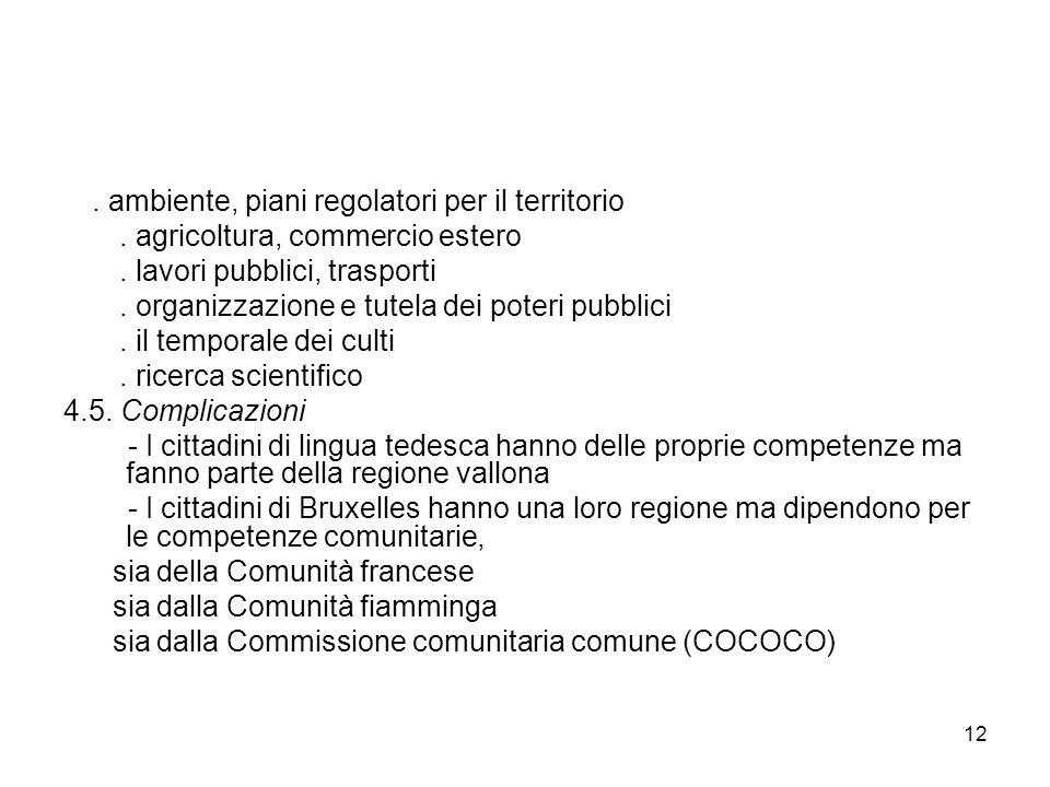 12. ambiente, piani regolatori per il territorio. agricoltura, commercio estero. lavori pubblici, trasporti. organizzazione e tutela dei poteri pubbli