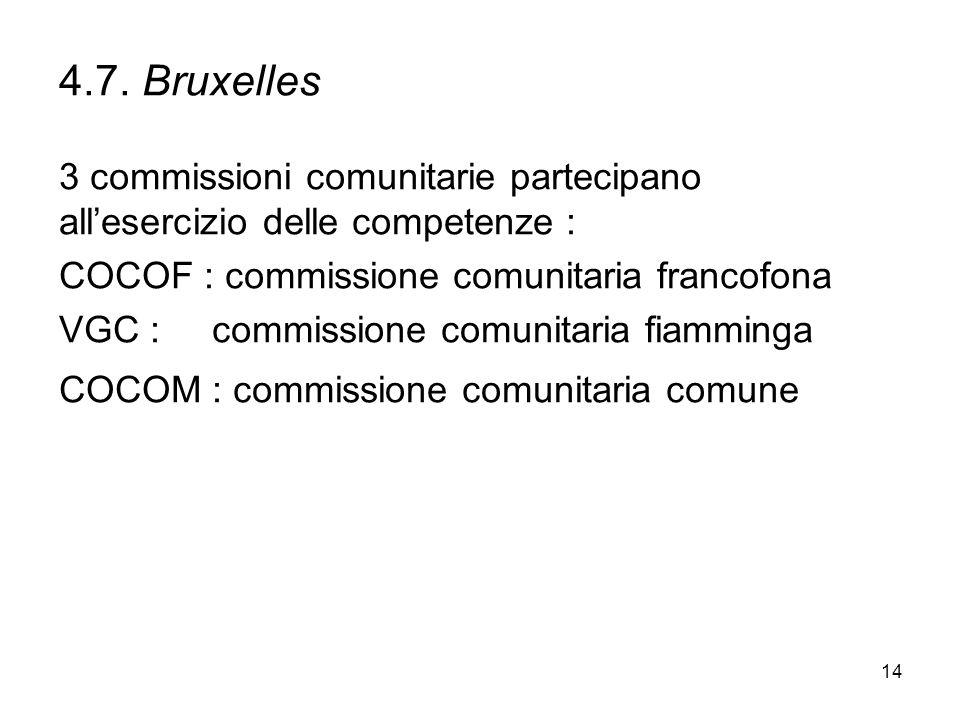 14 4.7. Bruxelles 3 commissioni comunitarie partecipano all'esercizio delle competenze : COCOF : commissione comunitaria francofona VGC : commissione