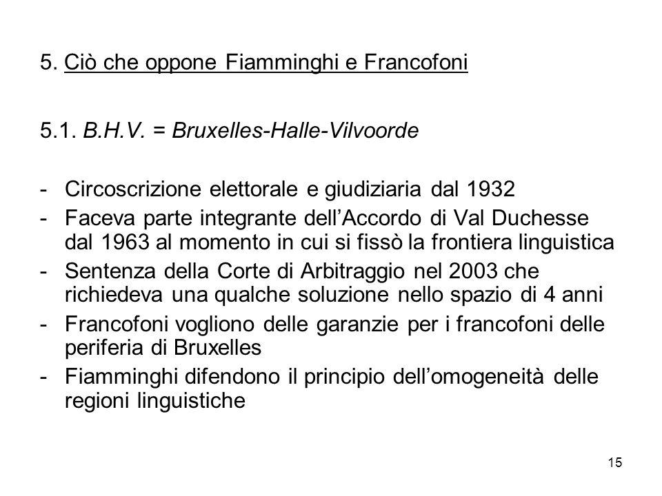 15 5. Ciò che oppone Fiamminghi e Francofoni 5.1. B.H.V. = Bruxelles-Halle-Vilvoorde -Circoscrizione elettorale e giudiziaria dal 1932 -Faceva parte i