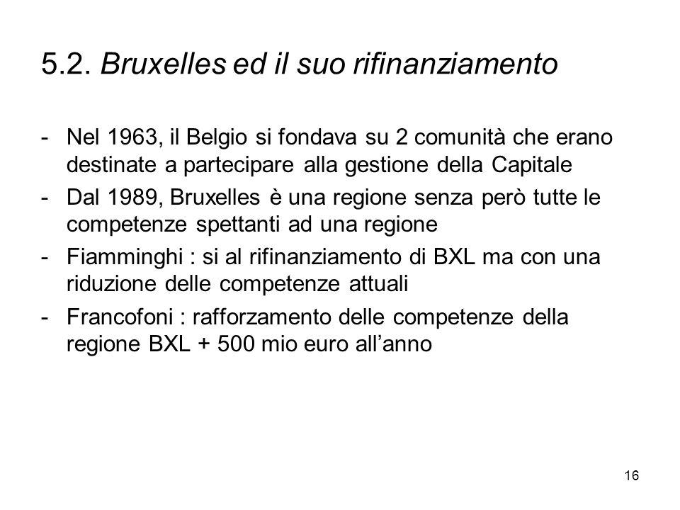 16 5.2. Bruxelles ed il suo rifinanziamento -Nel 1963, il Belgio si fondava su 2 comunità che erano destinate a partecipare alla gestione della Capita