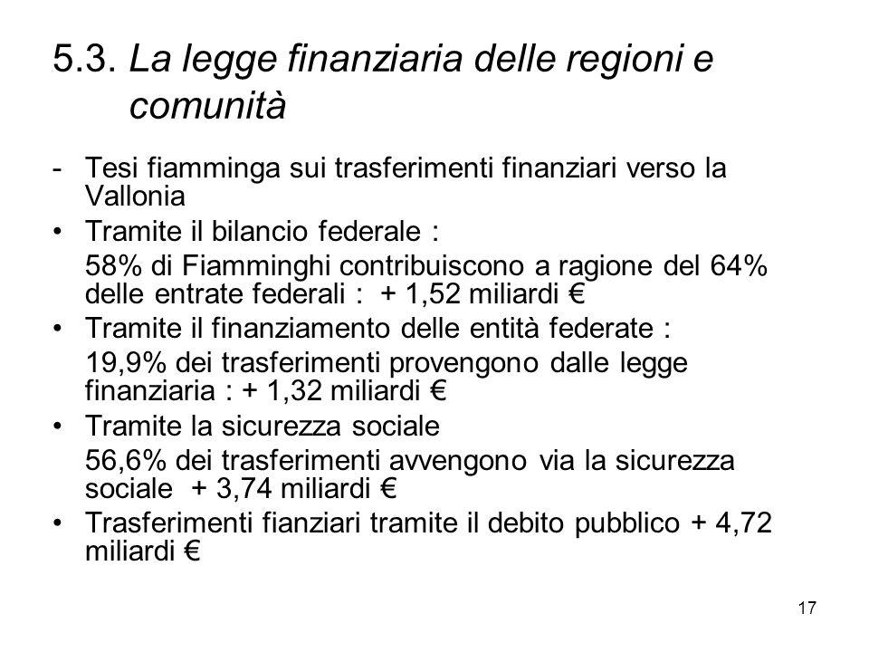17 5.3. La legge finanziaria delle regioni e comunità -Tesi fiamminga sui trasferimenti finanziari verso la Vallonia Tramite il bilancio federale : 58