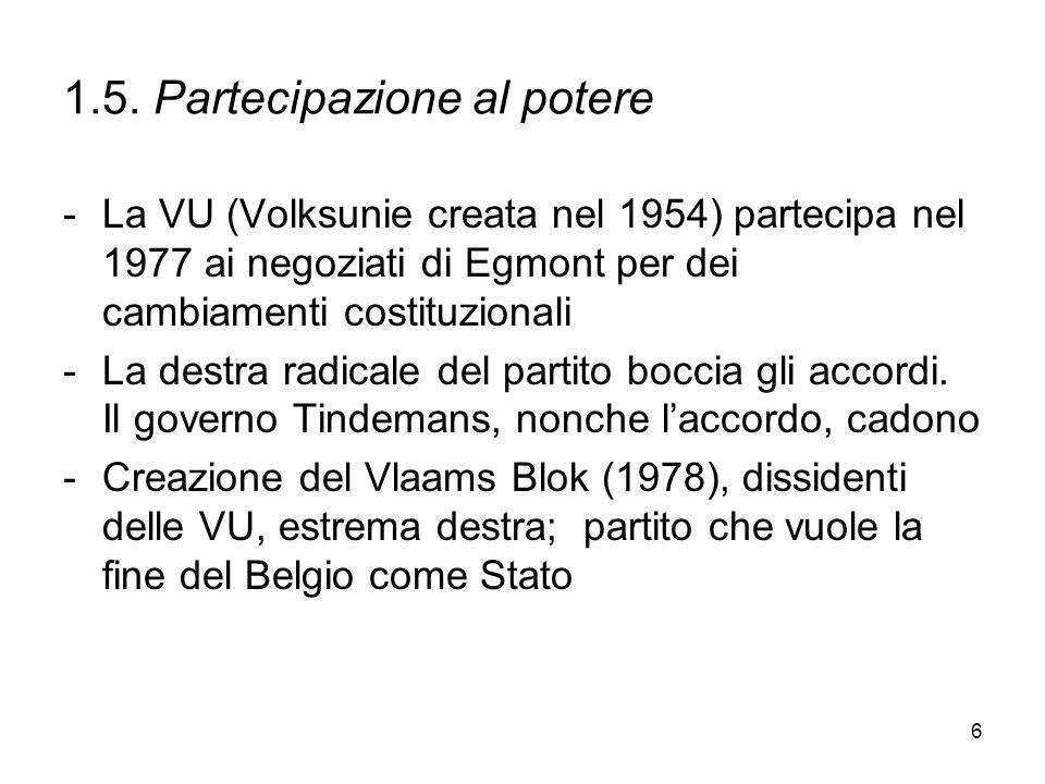 6 1.5. Partecipazione al potere -La VU (Volksunie creata nel 1954) partecipa nel 1977 ai negoziati di Egmont per dei cambiamenti costituzionali -La de