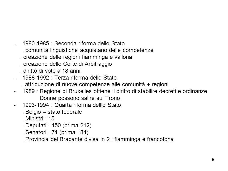 8 -1980-1985 : Seconda riforma dello Stato. comunità linguistiche acquistano delle competenze. creazione delle regioni fiamminga e vallona. creazione