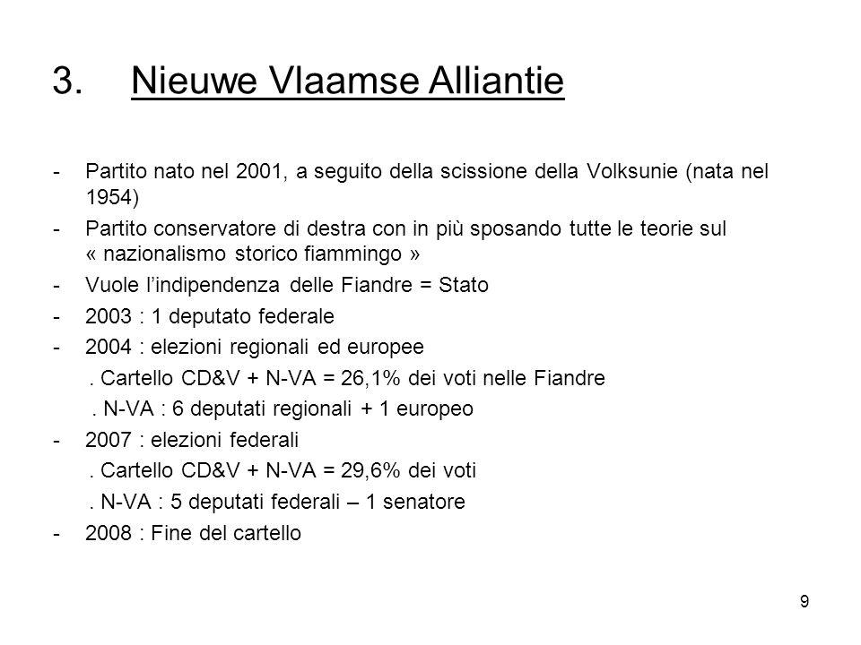 9 3.Nieuwe Vlaamse Alliantie -Partito nato nel 2001, a seguito della scissione della Volksunie (nata nel 1954) -Partito conservatore di destra con in