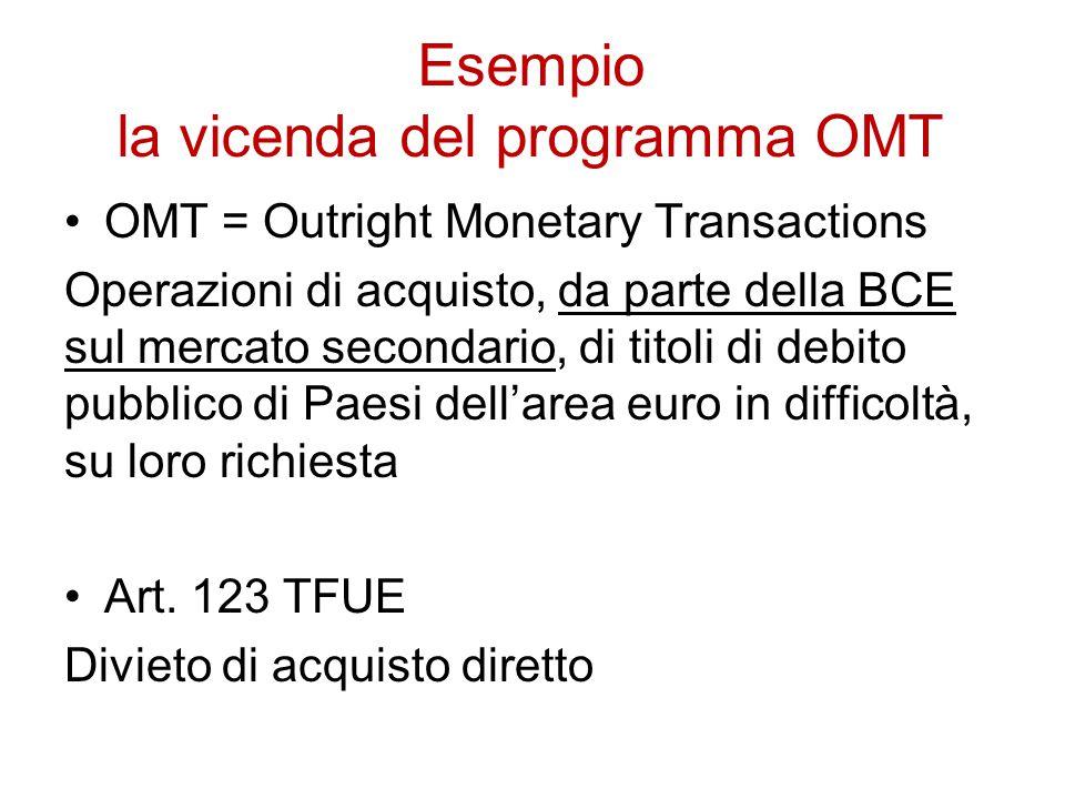 Esempio la vicenda del programma OMT OMT = Outright Monetary Transactions Operazioni di acquisto, da parte della BCE sul mercato secondario, di titoli di debito pubblico di Paesi dell'area euro in difficoltà, su loro richiesta Art.