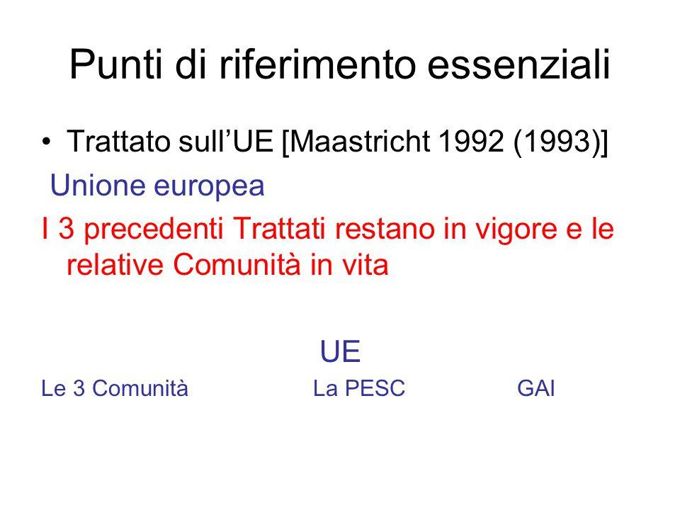 Punti di riferimento essenziali Trattato sull'UE [Maastricht 1992 (1993)] Unione europea I 3 precedenti Trattati restano in vigore e le relative Comunità in vita UE Le 3 ComunitàLa PESCGAI