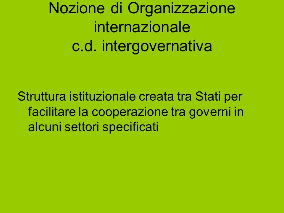 …nelle organizzazioni internazionali….