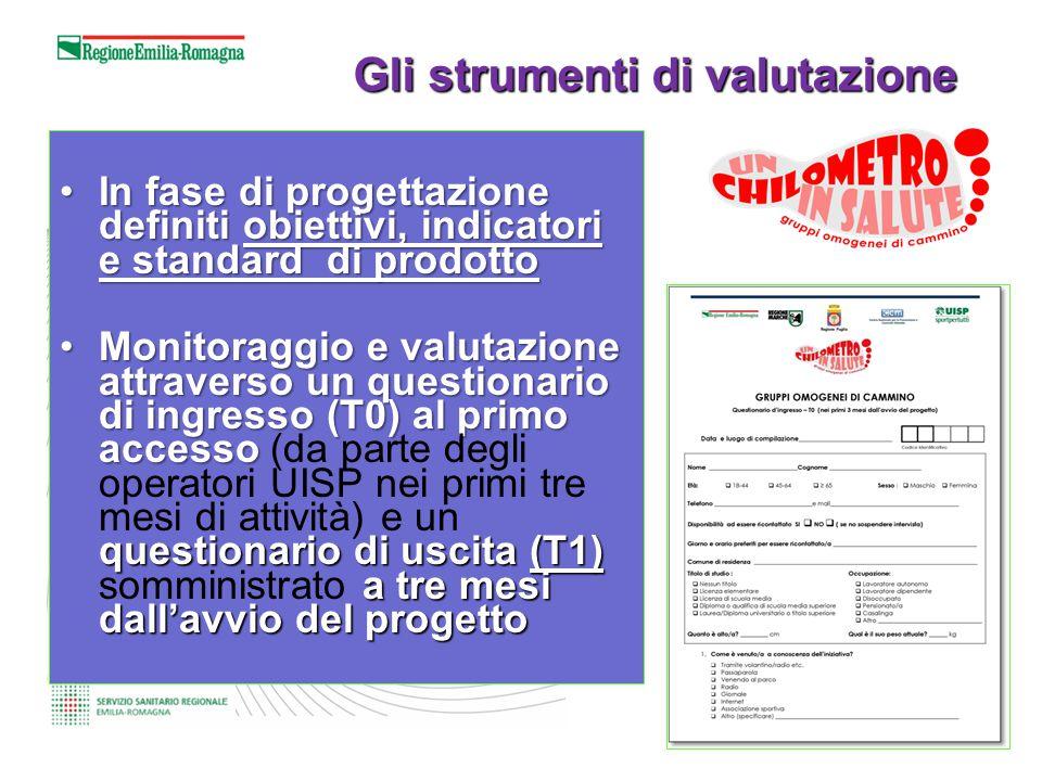 In fase di progettazione definiti obiettivi, indicatori e standard di prodottoIn fase di progettazione definiti obiettivi, indicatori e standard di pr