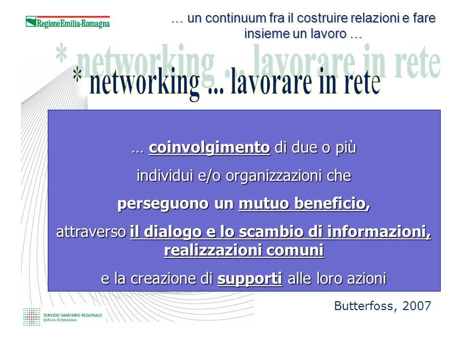 … coinvolgimento di due o più individui e/o organizzazioni che perseguono un mutuo beneficio, attraverso il dialogo e lo scambio di informazioni, real