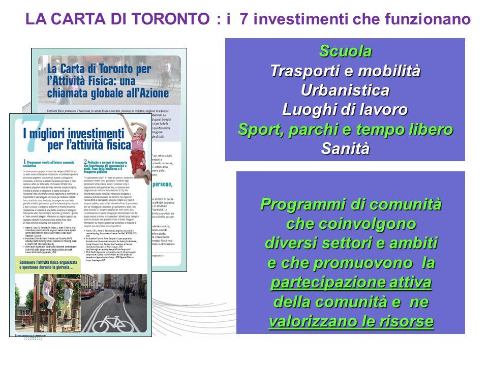 LA CARTA DI TORONTO : i 7 investimenti che funzionano Scuola Trasporti e mobilità Urbanistica Luoghi di lavoro Sport, parchi e tempo libero Sanità Programmi di comunità che coinvolgono diversi settori e ambiti e che promuovono la partecipazione attiva della comunità e ne valorizzano le risorse