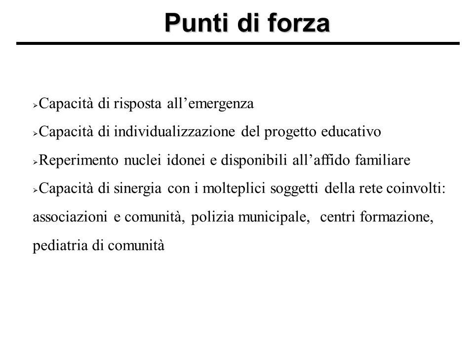 Punti di forza  Capacità di risposta all'emergenza  Capacità di individualizzazione del progetto educativo  Reperimento nuclei idonei e disponibili