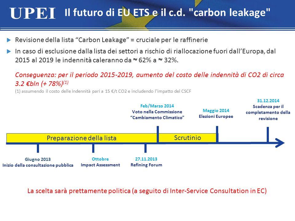  Revisione della lista Carbon Leakage = cruciale per le raffinerie  In caso di esclusione dalla lista dei settori a rischio di riallocazione fuori dall'Europa, dal 2015 al 2019 le indennità caleranno da  62% a  32%.