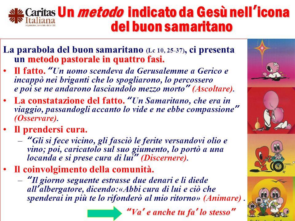 12 Un metodo indicato da Gesù nell'icona del buon samaritano Un metodo indicato da Gesù nell'icona del buon samaritano metodo pastorale in quattro fasi.