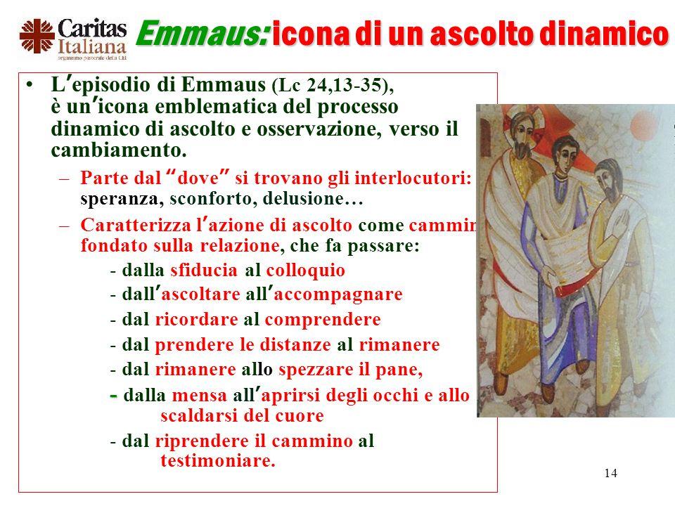 14 Emmaus: icona di un ascolto dinamico L'episodio di Emmaus (Lc 24,13-35), è un'icona emblematica del processo dinamico di ascolto e osservazione, verso il cambiamento.