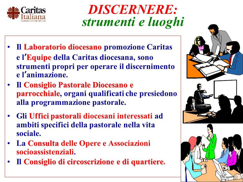 34 DISCERNERE: strumenti e luoghi Laboratorio diocesanoIl Laboratorio diocesano promozione Caritas Equipe e l'Equipe della Caritas diocesana, sono strumenti propri per operare il discernimento e l'animazione.