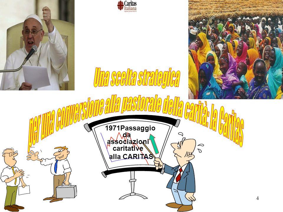 4 1971Passaggio da associazioni caritative alla CARITAS