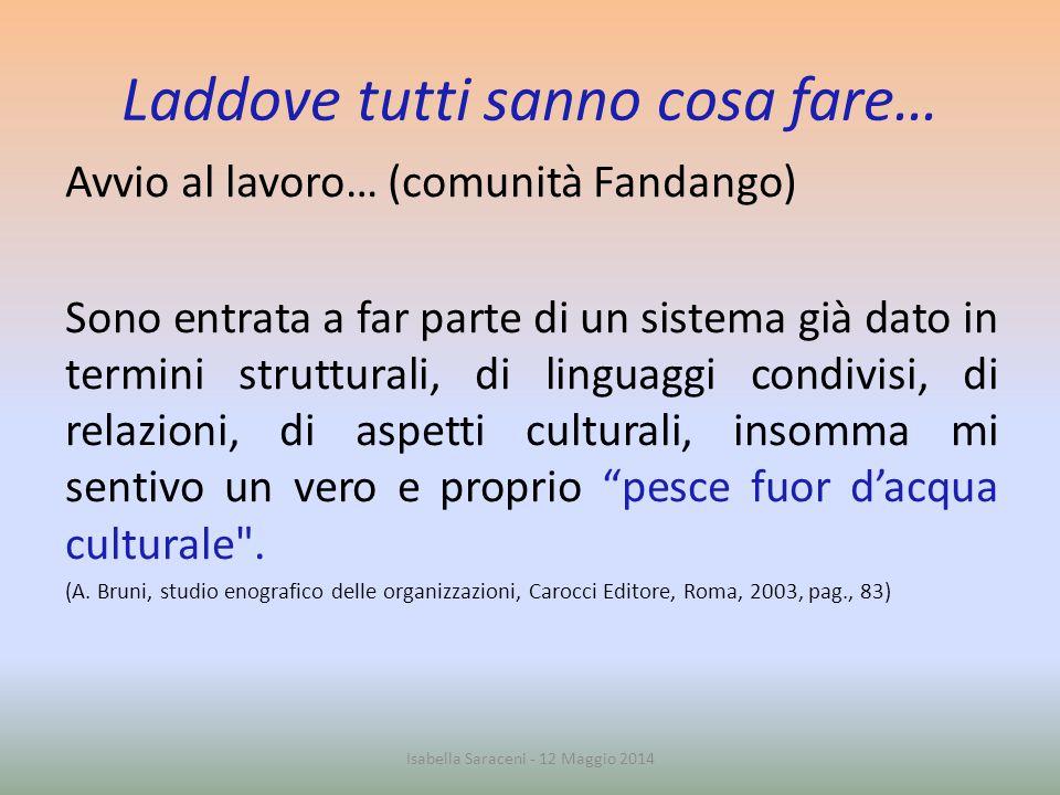 Laddove tutti sanno cosa fare… Avvio al lavoro… (comunità Fandango) Sono entrata a far parte di un sistema già dato in termini strutturali, di linguag
