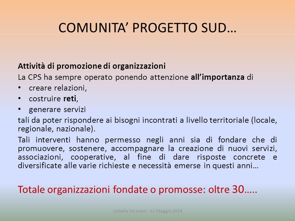 COMUNITA' PROGETTO SUD… Attività di promozione di organizzazioni La CPS ha sempre operato ponendo attenzione all'importanza di creare relazioni, costr