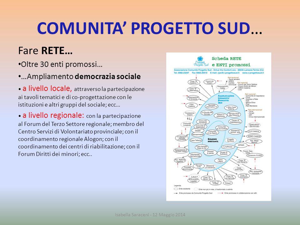 COMUNITA' PROGETTO SUD… Fare RETE… a livello nazionale con l'appartenenza ad alcune grandi reti: la Comunità di Capodarco, il CNCA (Coordinamento Nazionale delle Comunità di Accoglienza) con la FISH; con Banca Etica; ecc… a livello internazionale, con l'EAPN- Cilap (rete europea di lotta alla povertà); la CiCa (Coordinamento internazionale della Comunità di Capodarco); DPI (Rete internazionale delle persone disabili); i progetti internazionali del CNCA..ecc Isabella Saraceni - 12 Maggio 2014