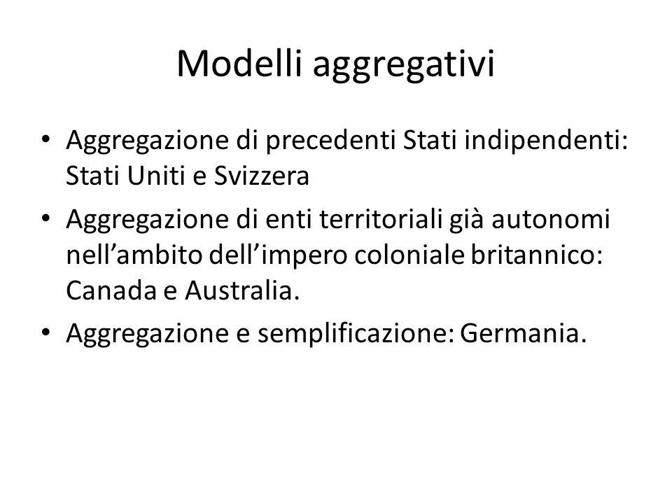 Modelli aggregativi Aggregazione di precedenti Stati indipendenti: Stati Uniti e Svizzera Aggregazione di enti territoriali già autonomi nell'ambito dell'impero coloniale britannico: Canada e Australia.