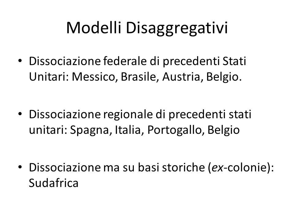 Modelli Disaggregativi Dissociazione federale di precedenti Stati Unitari: Messico, Brasile, Austria, Belgio. Dissociazione regionale di precedenti st