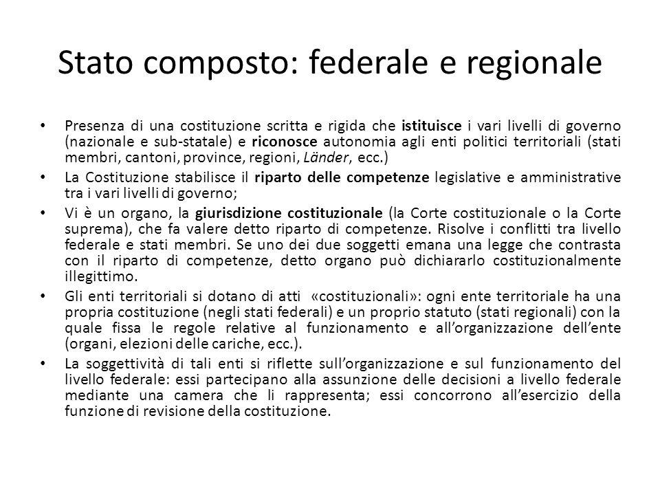 Stato composto: federale e regionale Presenza di una costituzione scritta e rigida che istituisce i vari livelli di governo (nazionale e sub-statale)