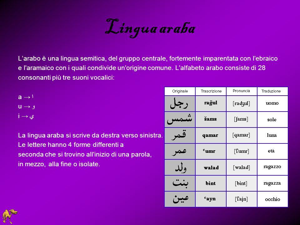 Lingua araba L'arabo è una lingua semitica, del gruppo centrale, fortemente imparentata con l'ebraico e l'aramaico con i quali condivide un'origine co