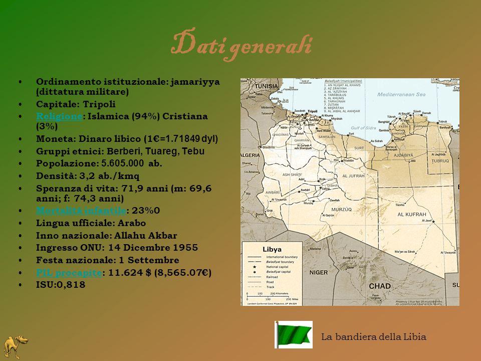 Dati generali Ordinamento istituzionale: jamariyya (dittatura militare) Capitale: Tripoli Religione: Islamica (94%) Cristiana (3%) Religione Moneta: D