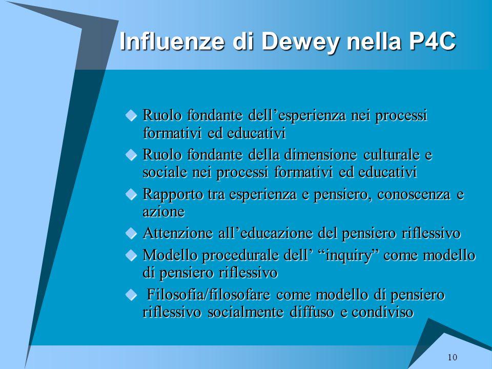 10 Influenze di Dewey nella P4C  Ruolo fondante dell'esperienza nei processi formativi ed educativi  Ruolo fondante della dimensione culturale e soc