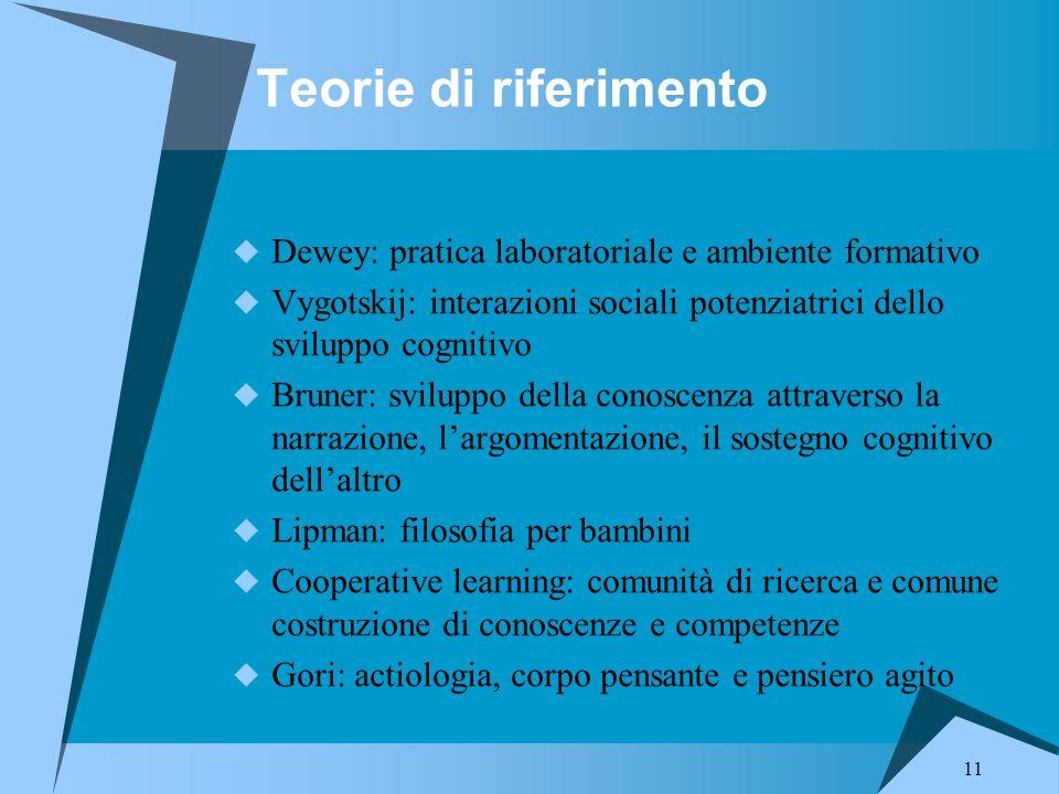 11 Teorie di riferimento  Dewey: pratica laboratoriale e ambiente formativo  Vygotskij: interazioni sociali potenziatrici dello sviluppo cognitivo 