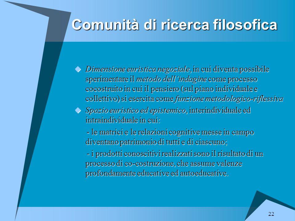 22 Comunità di ricerca filosofica  Dimensione euristica negoziale, in cui diventa possibile sperimentare il metodo dell'indagine come processo cocost