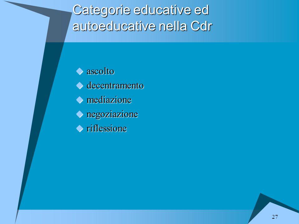 27 Categorie educative ed autoeducative nella Cdr  ascolto  decentramento  mediazione  negoziazione  riflessione